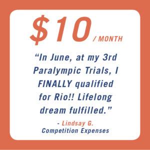 10-per-month